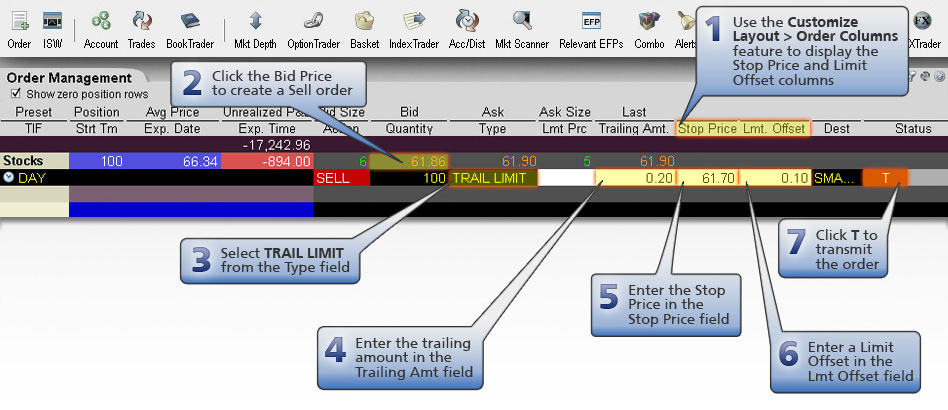 Sell limit order example forex trade world fountain gate.
