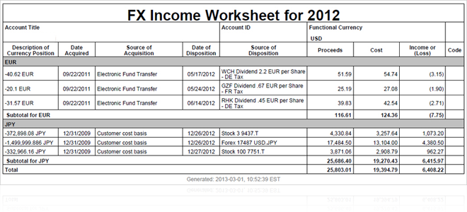 Tax Information and Reporting – Income Worksheet